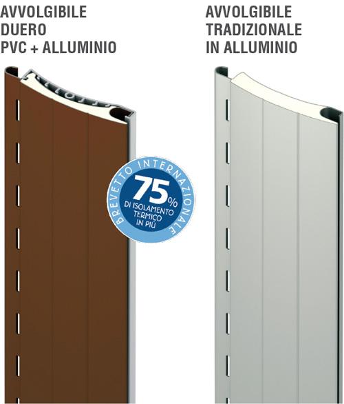 Tapparella DUERO vs Allumino